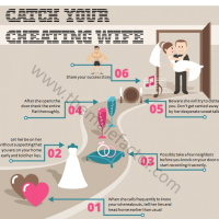 This is how a husband caught his cheating wife