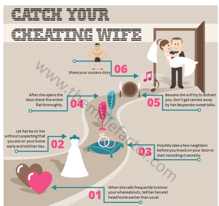 Catch cheating wife, adultery, infidelity, extramarital relation