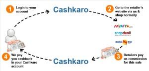 Cashkaro1