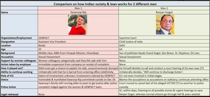 cji-genpact-avp-case-comparison