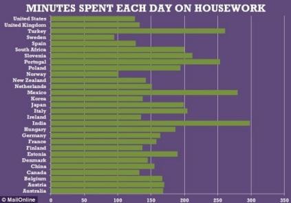 women-household-work-alimony