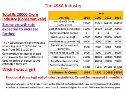498a Industry
