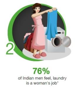 Laundry women's job