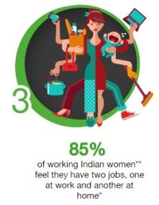 Women having two jobs