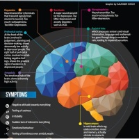 Mind Control Series