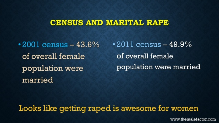 Census and Marital Rape