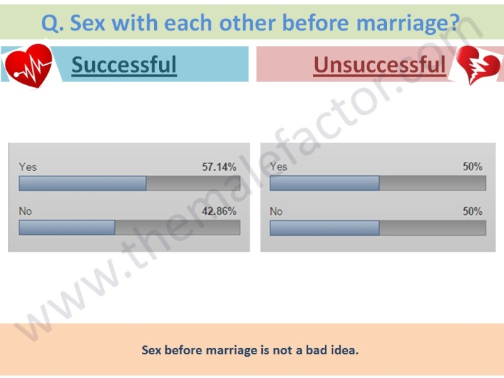 Successful love marriage - Sex before marriage