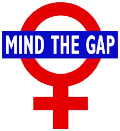 Gender Bias, Gender Biased Laws