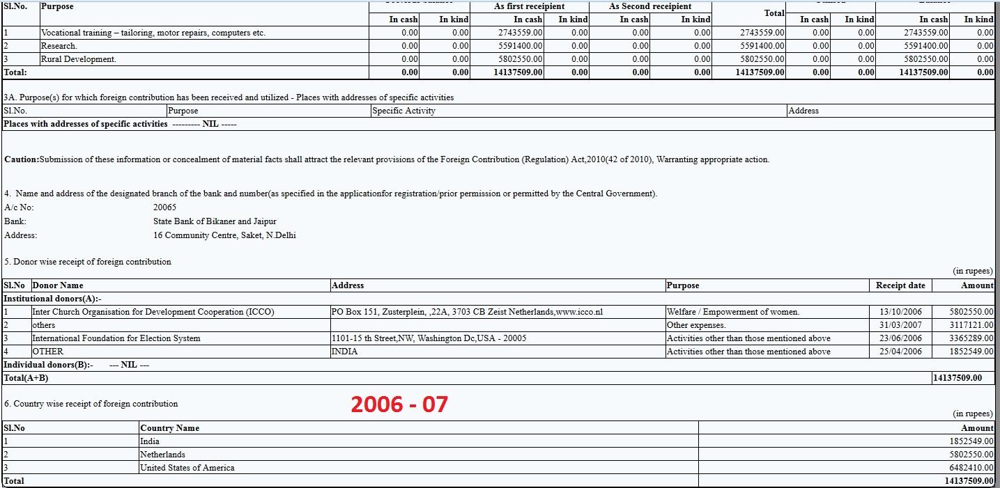 CSR FC-6 Return 2006-07