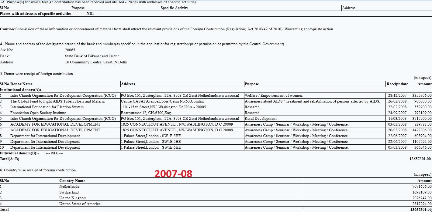 CSR FC-6 Return 2007-08