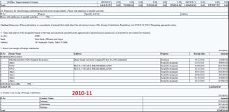 CSR FC-6 Return 2010-11