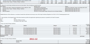 CSR FC-6 Return 2011-12