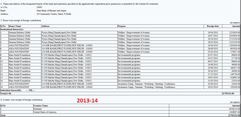 CSR FC-6 Return 2013-14