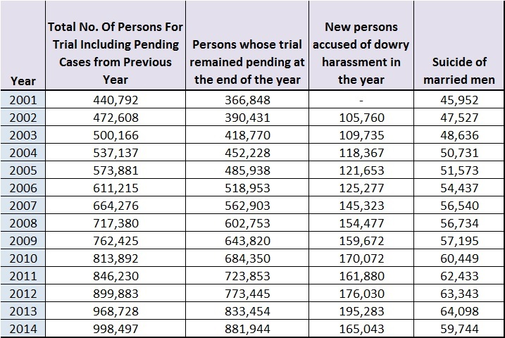 Suicide and persons accused