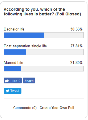which-life-better