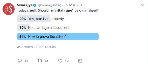 Marital Rape _ Swarajya