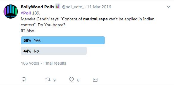 Marital Rape Bollywood News