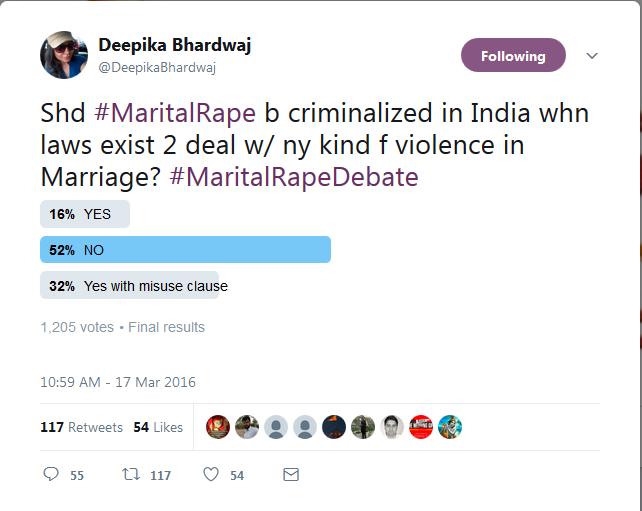 Marital Rape Poll_Deepika