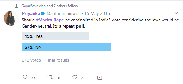 Marital Rape Poll_Priyanka