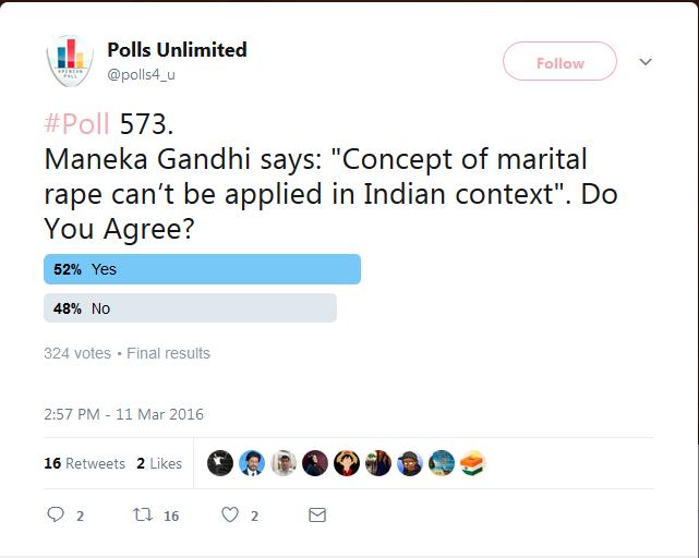 Marital Rape_Poll 573