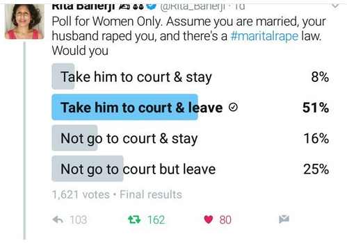 Marital Rape_Rita Benerjee