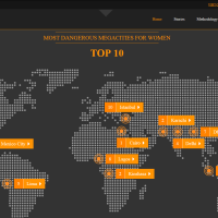 This is the dumbest way to find world's most dangerous cities