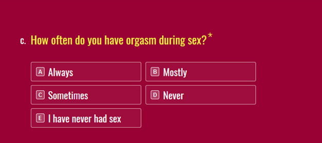 Women having orgasm