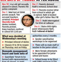 The Reason Why Is Child Sexual Abuse Cases of Kolkata Looks Like A Conspiracy