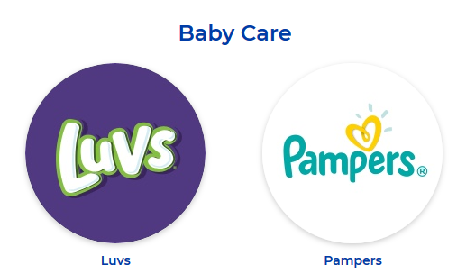 p&g-baby-care-products