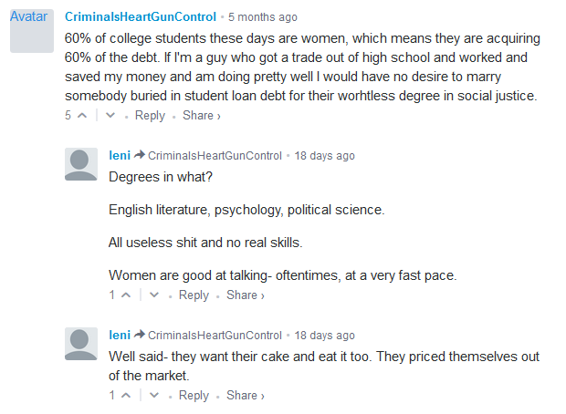 feminist-women-outpriced-themselves
