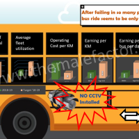 How You Are Fooled in The Name of Free Bus Ride in Delhi