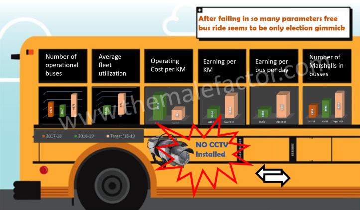 free-ride-scam-delhi