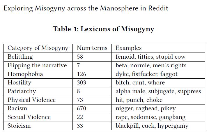 feminist-lexicon-of-mysogyny