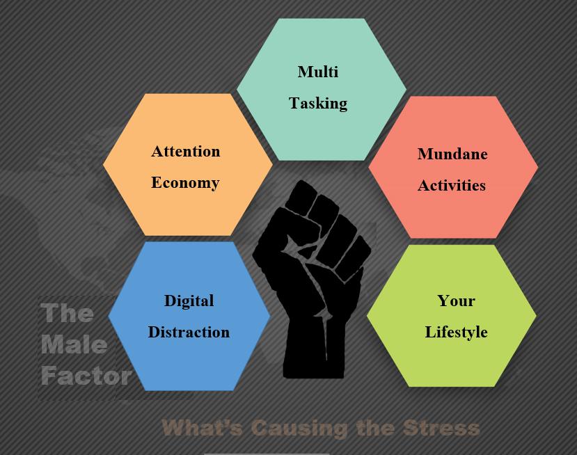 5-factors-causing-stress